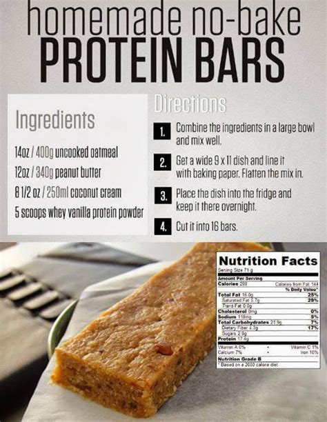 16 Ingredients And Directions Of Easy No Bake Cheesecake by No Bake Protein Bars Recipes Ingredients