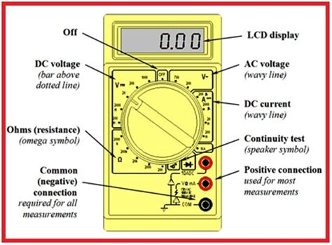digital multimeter eee community
