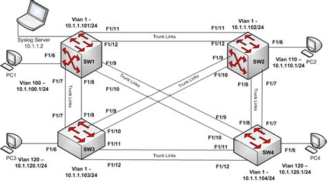 vlan diagram visio vlan work diagram with visio vlan get free image about