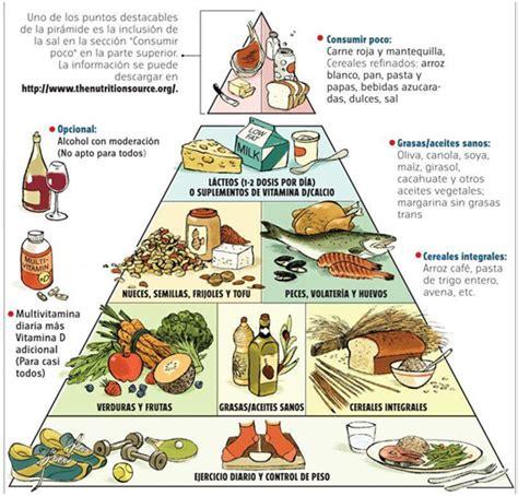 healthy fats harvard file harvard food pyramid es jpg wikimedia commons