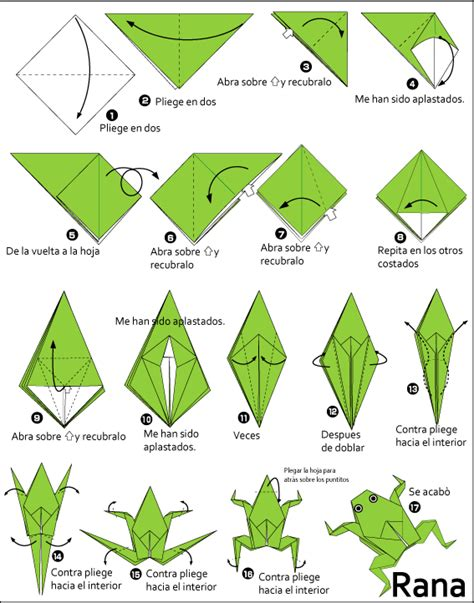 Origami Frog Template - frog gif