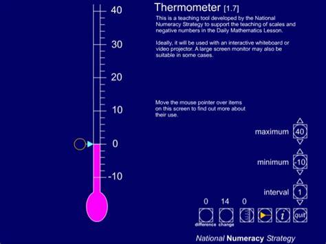 Termometer Ruangan bab 5 suhu dan kalor