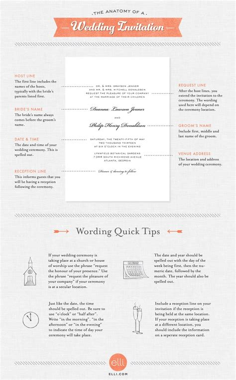 wedding invitation wording and how to choose the best wedding invitations wording