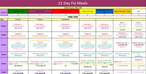 21 Day Fix Meal Calendar
