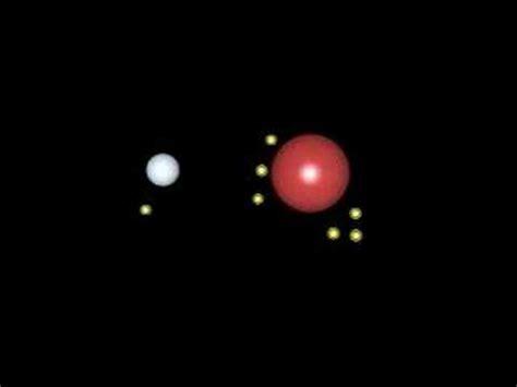 ionic animation tutorial bonding videolike
