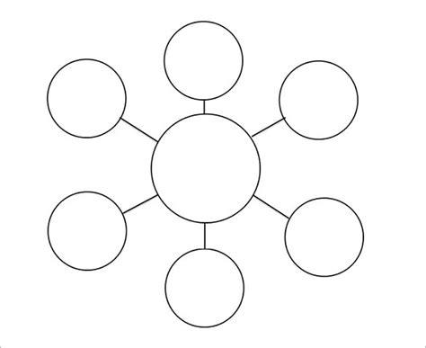 7 circle map templates free word pdf sheet document