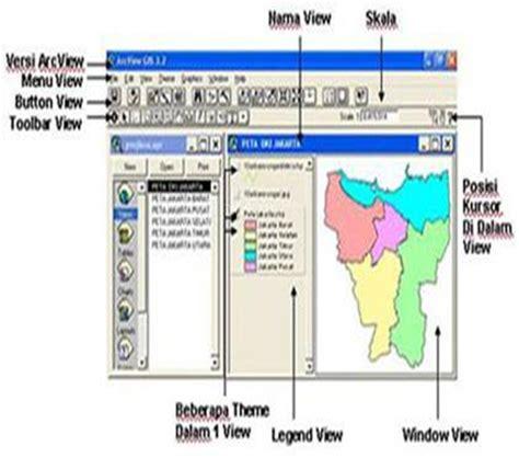 pengertian layout buku komponen komponen pada arcview belajar tanpa buku
