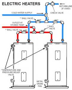 residential water boilers piping diagram residential boiler room piping elsavadorla