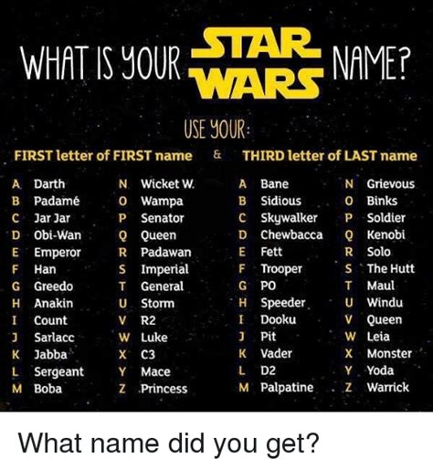 what s your wars name markweinguitarlessons whats your wars use your letter of name