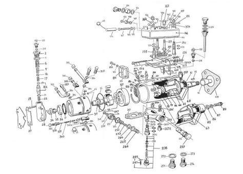 cav injector diagram diesel injector diagram html autos post