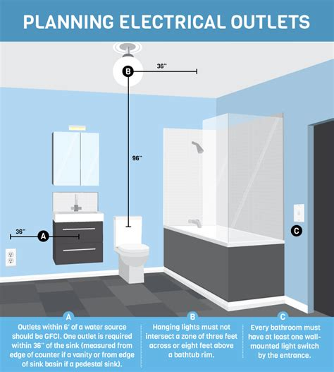 bathroom light fixtures with electrical outlets astonishing bathroom light fixtures with electrical
