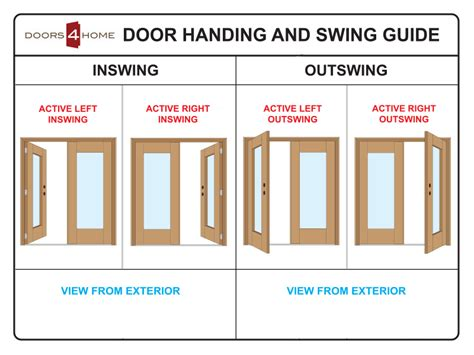 what is a right hand swing door mai doors a81g 2 square top 2 panel double entry doors