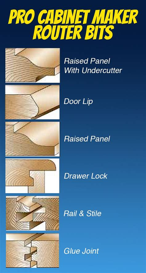 types of routers woodworking 25 best ideas about router bits on router bit