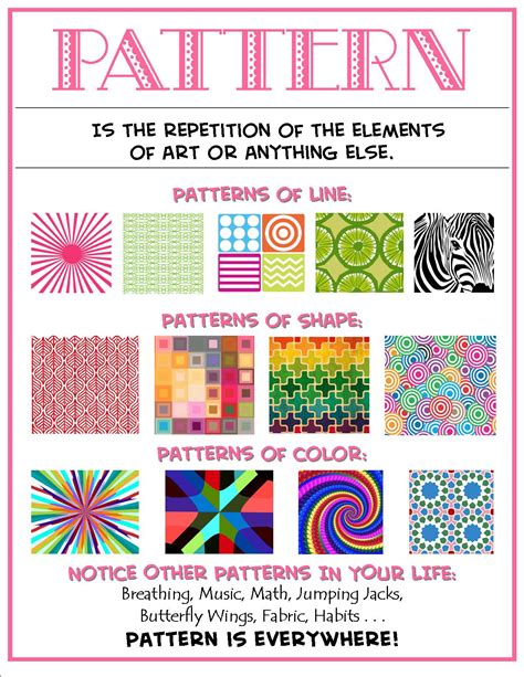 pattern definition art element principals of design