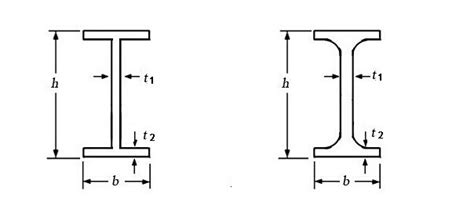 Drawing H Beam by Steel I Beam Q345 S355 5t52 A572