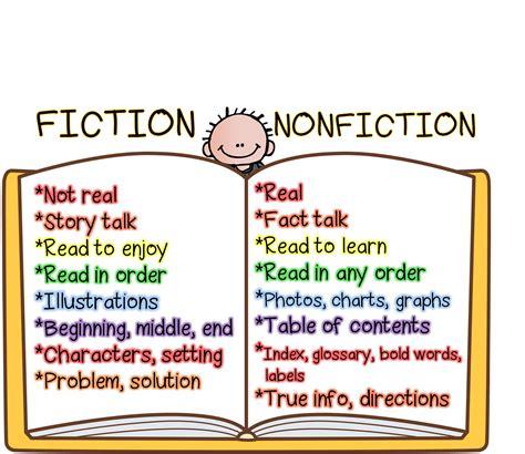 literature stories grade wow retelling fiction and nonfiction