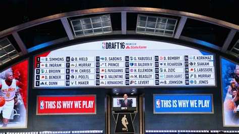 Nba Draft 2018 Nba Draft Lottery 2017 Results Order For