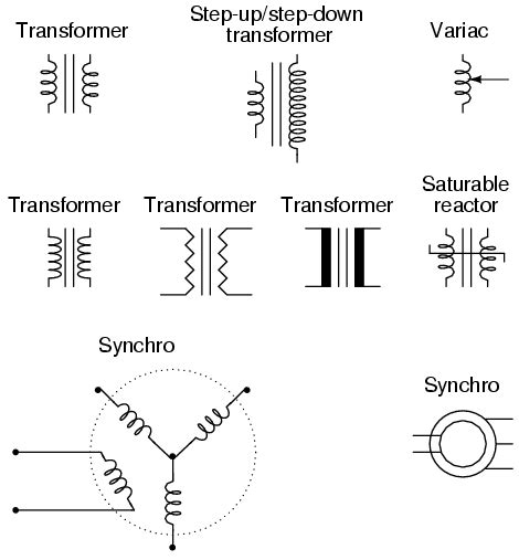 electrical symbol for inductor inductors circuit schematic symbols electronics textbook