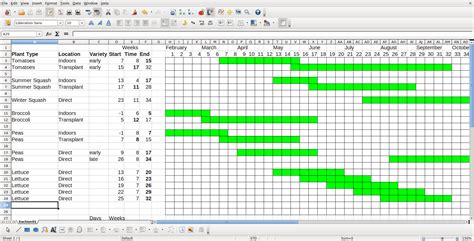 libreoffice landscape layout 1000 images about gantt charts on pinterest
