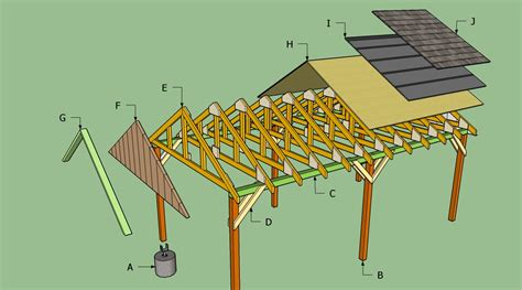 carport building plans download carport storage building plans pdf carport plans