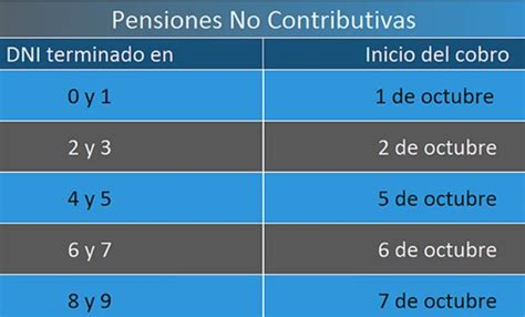 anses pension no contributiva 2016 fecha de cobro pensiones no contributivas anses fechas de cobro