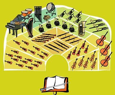 imagenes de juegos musicales juegos sobre la orquesta recursos musicales