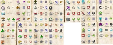 doodle god wiki magic thaumcraft 4 1 aspect list sheet 2 0 feedthebeast