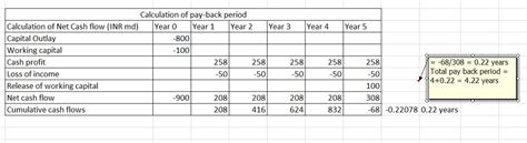 Payback Period Template by How To Calculate Payback Period Formula And Method In