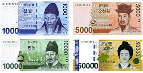 currency krw travel money guide south korea compare travel cards