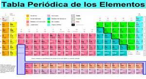 la tabla periosica new calendar template site