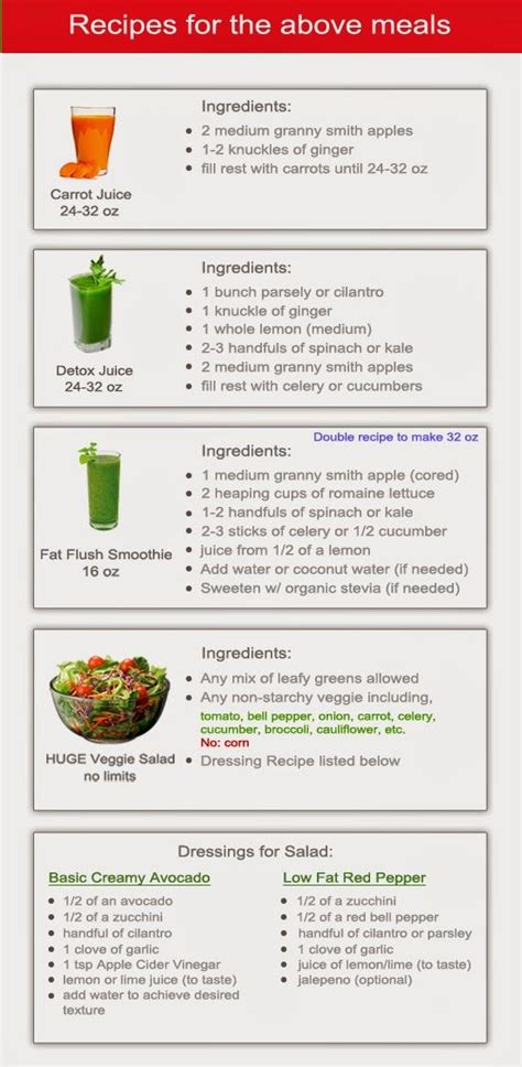 Detox Smoothie Meal Plan by Vegetarian Diet Plan For Runners