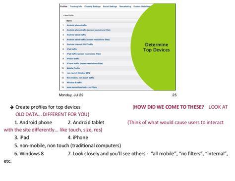 responsive design google analytics going responsive with google analytics