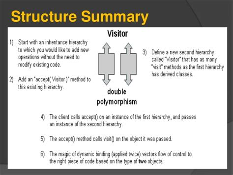 visitor pattern inheritance visitor design patterns