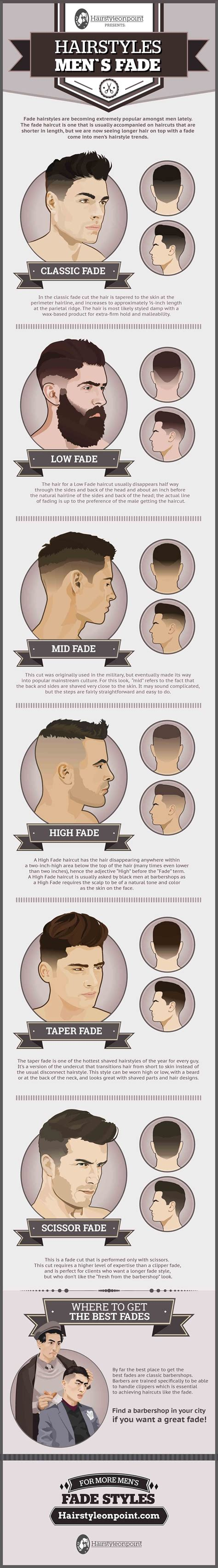 what types of hair you can use for crochet styles types of fade you can get on your hair