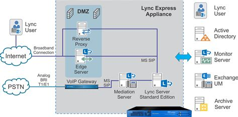 microsoft lync server 2013 enhancements lync content image gallery lync 2013 transparent