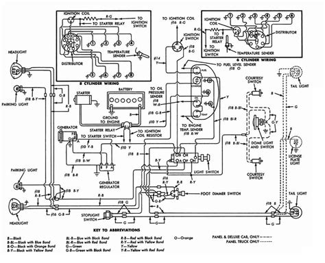 1968 ford f100 wiring schematics fuel wiring diagrams