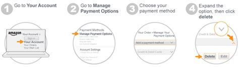 Amazon Pay With Multiple Gift Cards - gift card balance amazon payments gift ftempo