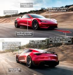 Where Is Tesla Car Made Africanseer Miss R Electric Car Could Be Faster That