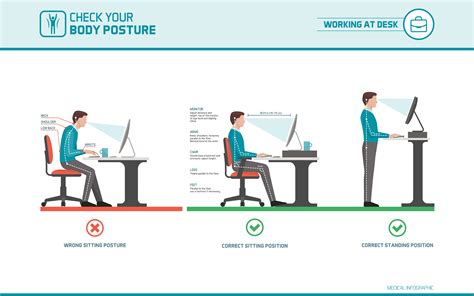 Computer Desk Posture Correcting Desk Posture Can Make For A Happier Work Day Chiropractor Fort Myers Cape Coral