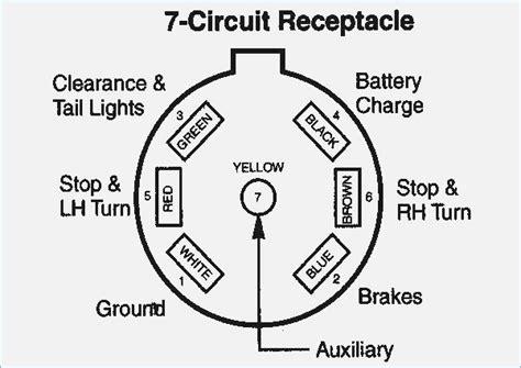 7 way connector wiring diagram vivresaville