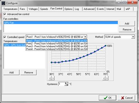 nvidia gpu fan control geforce 9600 fan speed rivatuner speedfan nibitor