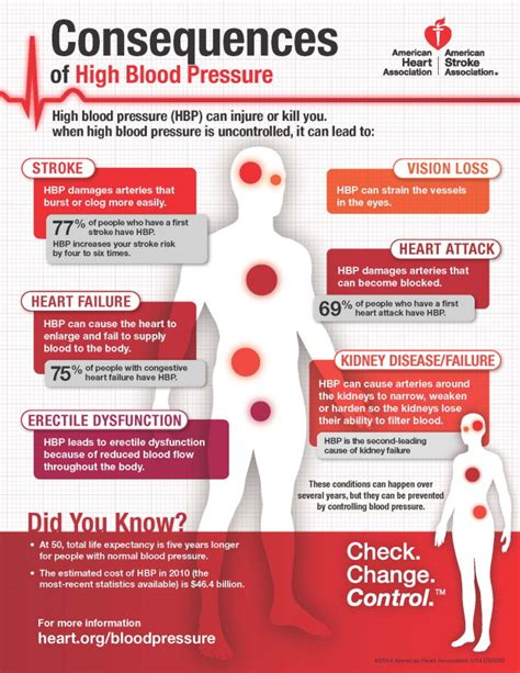 high blood pressure and c section high blood pressure symptoms and natural prevention