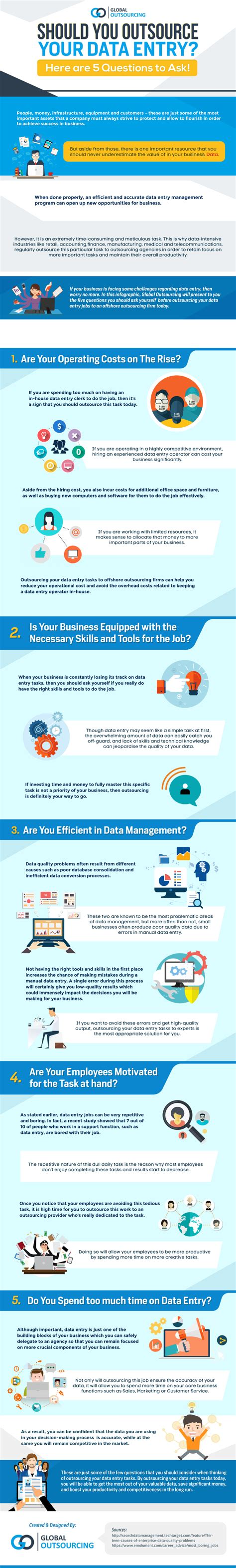 should you outsource your data entry here are 5 questions to ask infographic daily waffle