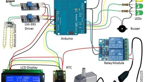 arduino code greenhouse arduino automatic watering system electro pinterest