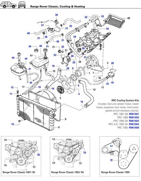 land rover parts diagram range rover classic cooling heating rovers