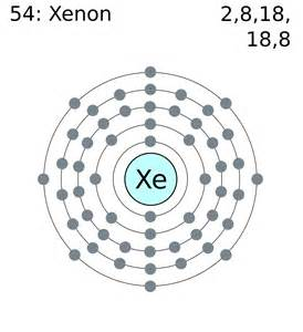 How Many Protons Neutrons And Electrons Does Xenon Adopt A Element Xenon