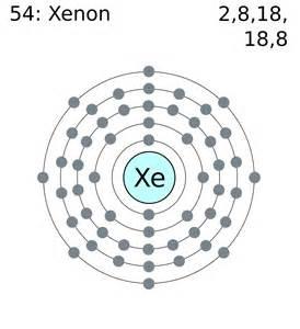 How Many Protons Does Xenon Adopt A Element Xenon