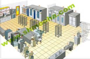 Machine Shop Floor Plans complete set of bakery equipment layout picture