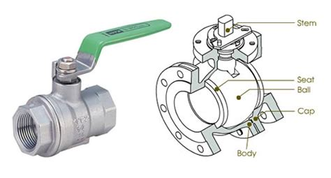 Different Types Of Plumbing Valves by Common Plumbing Valve Types