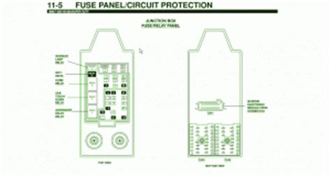 ford fuse box diagram fuse box ford    diesel junction diagram